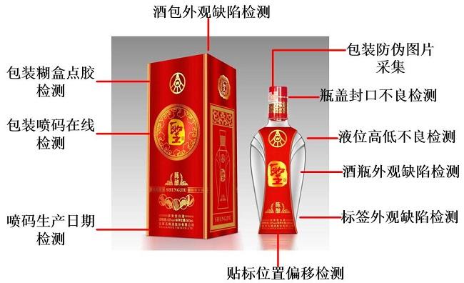 贴标位置检测针对酒类饮料自动化贴标检测贴标位置偏移检测